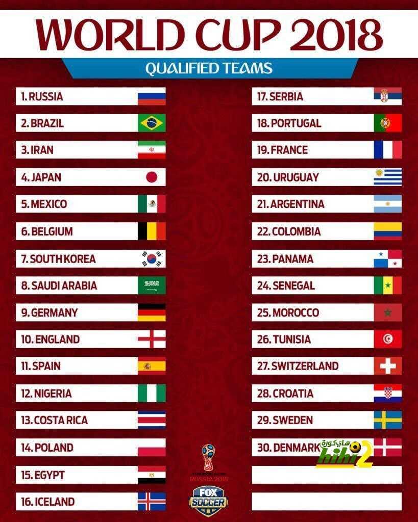 صورة المنتخبات المتأهلة لكأس العالم هاي كورة