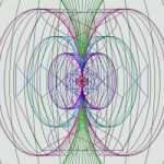 free energy-scalarWave-torsion