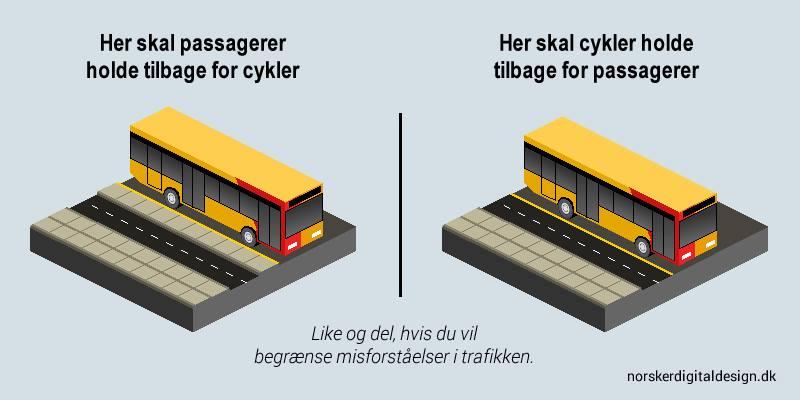 Bike in CPH