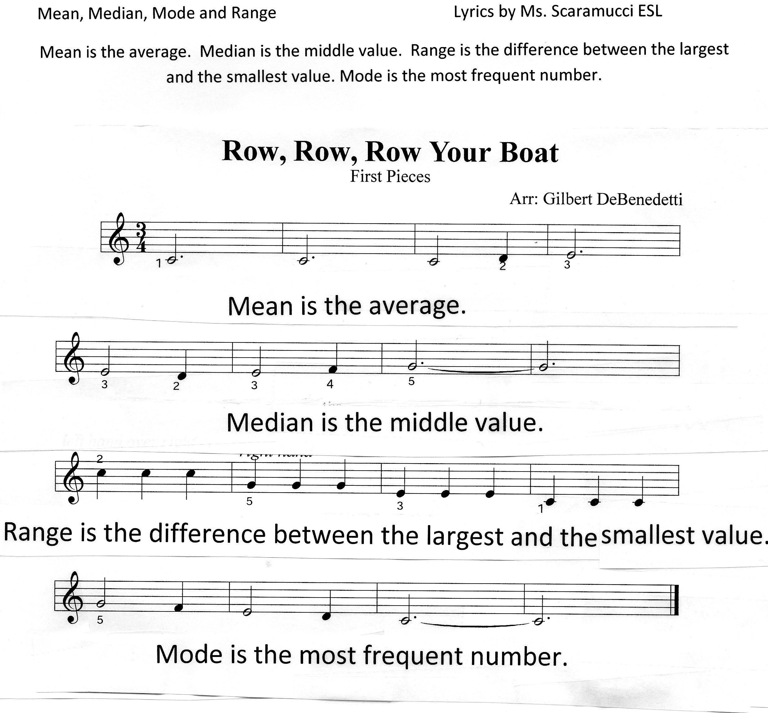Worksheet Mode Median Range Worksheets Grass Fedjp