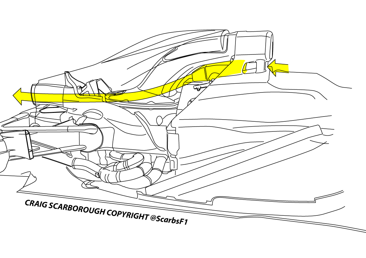 Mclaren Roll Hoop And Cooling Arrangement
