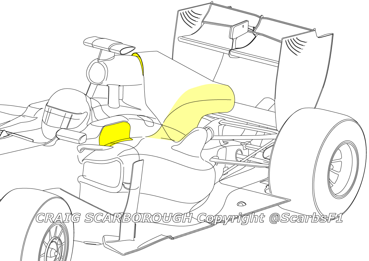 F1 Rules Designs And Trends