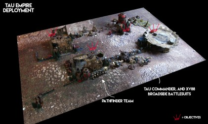 Jacob deploys his forces as follows, and keeps both Crisis teams in reserve ready to deep strike them right where they're needed during the game!