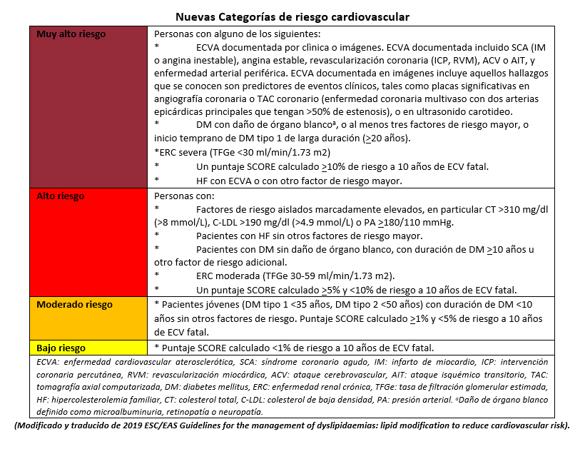 evaluación enfocada para diabetes mellitus