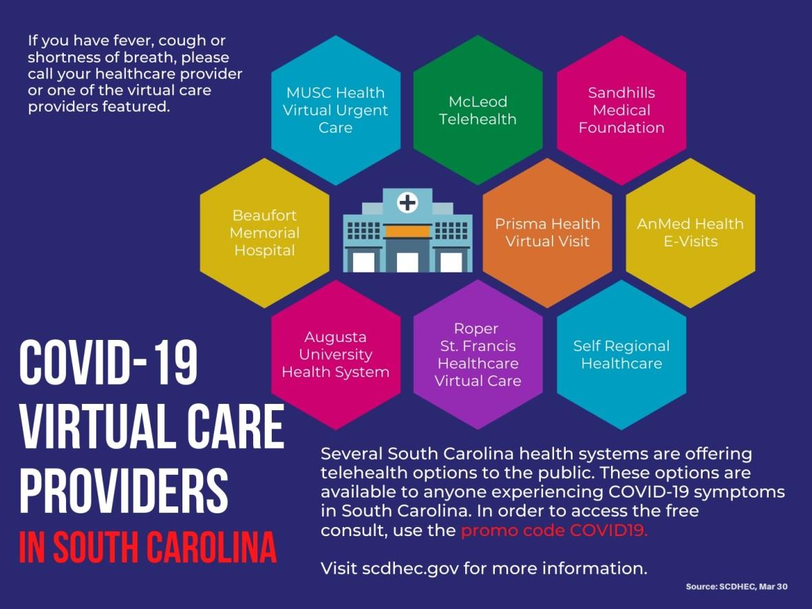 COVID-19 Virtual Care Providers in SC