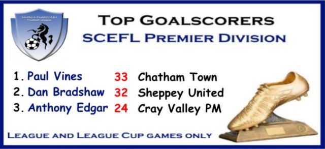 paul vines scefl top scorer goal