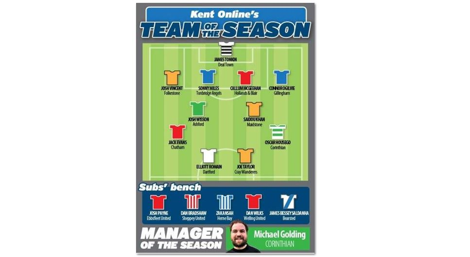 team of the season kent online