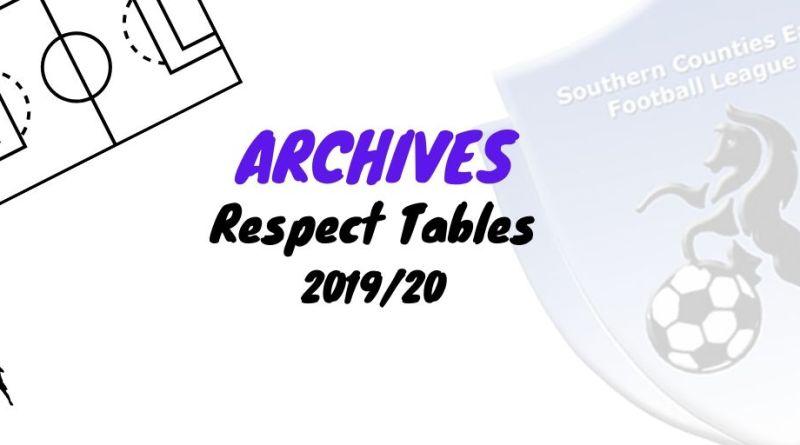scefl respect tables
