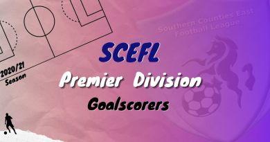 Premier Goalscorers