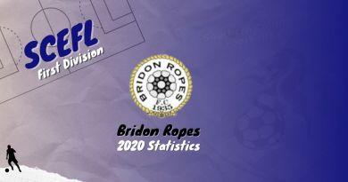 2020 Bridon Ropes