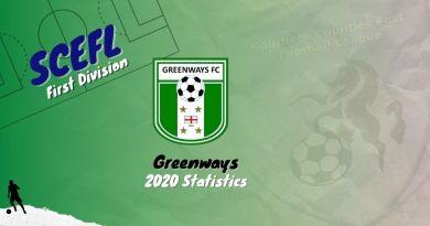 2020 Greenways