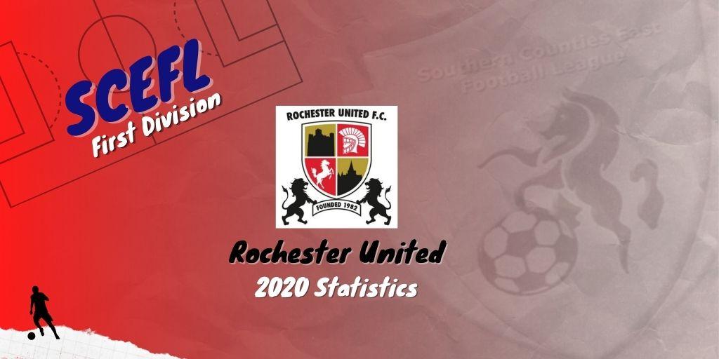 2020 Rochester Utd