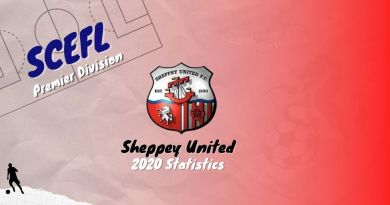 2020 Sheppey United