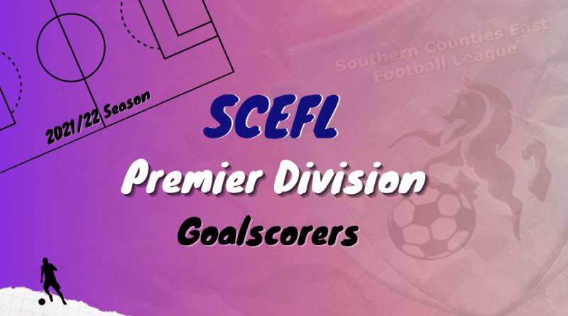 Prem Div Goalscorers 2021