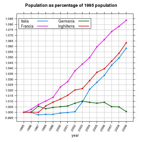 eumigr-inhab-vs1995