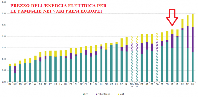 Electricity_prices_for_households_consumers_2013s1