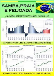 brasile 12