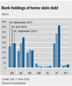 BANK HOLDING DEBT