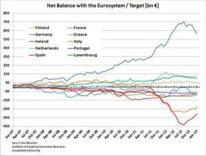 crediti tedeschi
