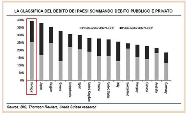 debt-pub-pri
