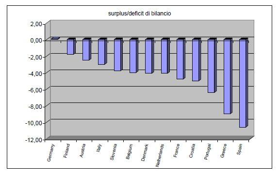 deficit eurozona 2013 JPEG