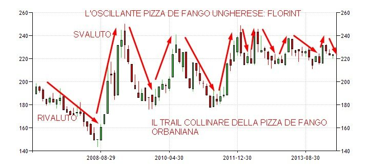PIZZA DE FANGO FLORINT - SLIDE 1