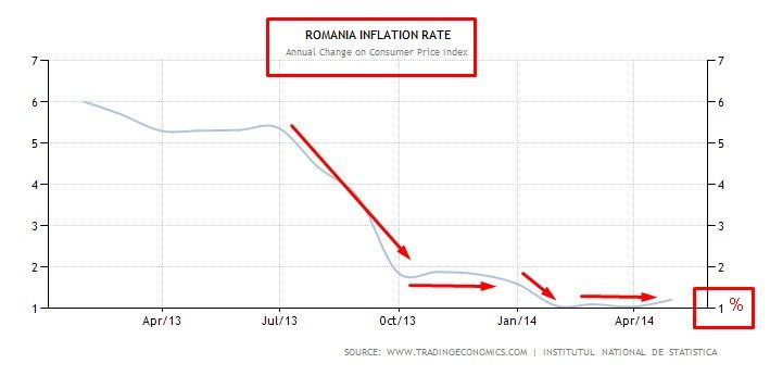 disinflazione2