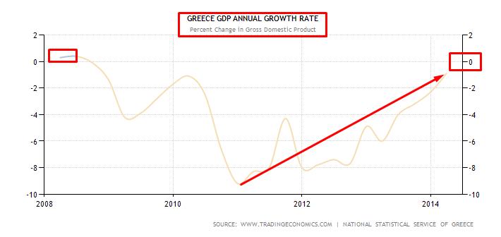 GREECE PIL