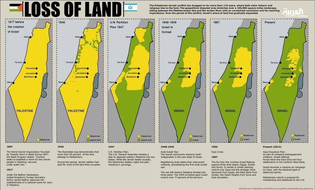 israelepalestina 70 di Guerra Israele Palestina in una Mappa ed il fattore Demografico