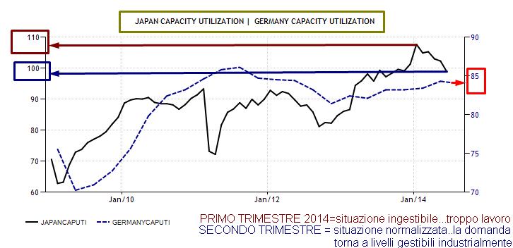 GIAPPONE VS GERMANIA