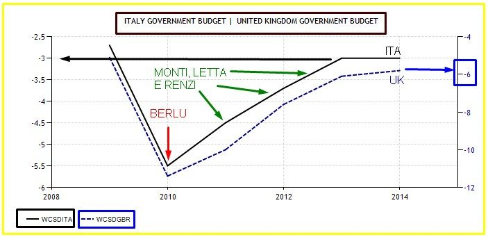 UK E ITA DEFICIT