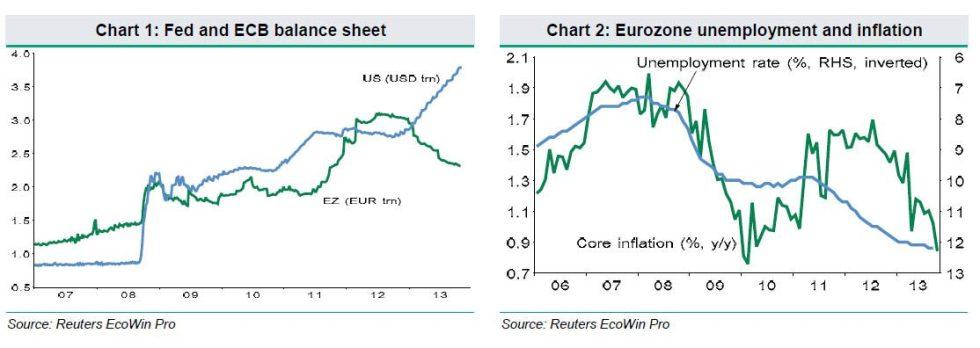BNP ECB QE 1