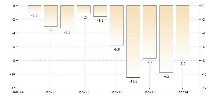 cape-verde-government-budget