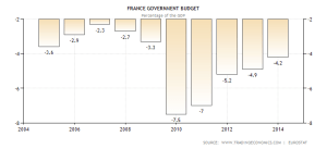 france-government-budget (2)