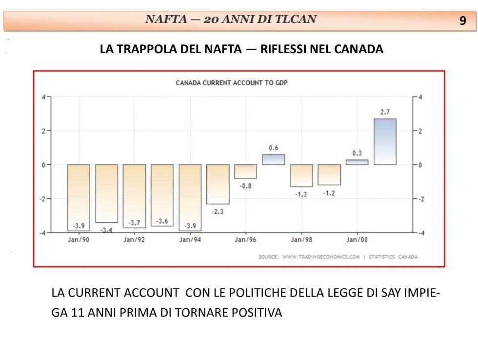 NAFTA 9