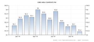 euro-area-composite-pmi