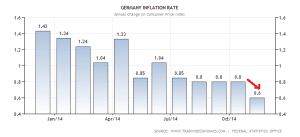 germany-inflation-cpi (1)