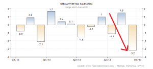 germany-retail-sales