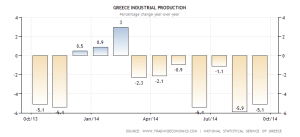 greece-industrial-production (1)