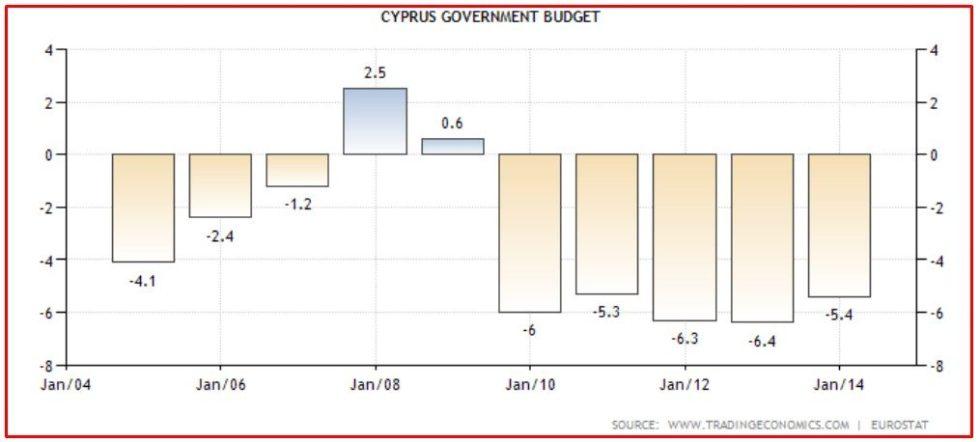 CYPRUS DECEMBER 1