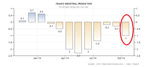 france-industrial-production (1)