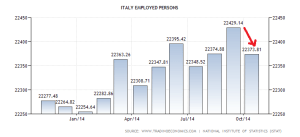 italy-employed-persons (1)
