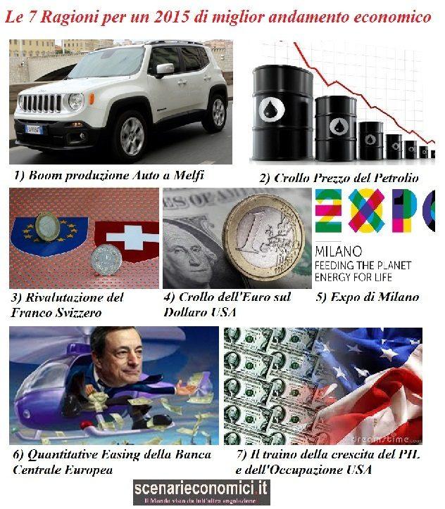I 7 fattori che possono spingere l'Economia italiana nel 2015, e le 5 incognite