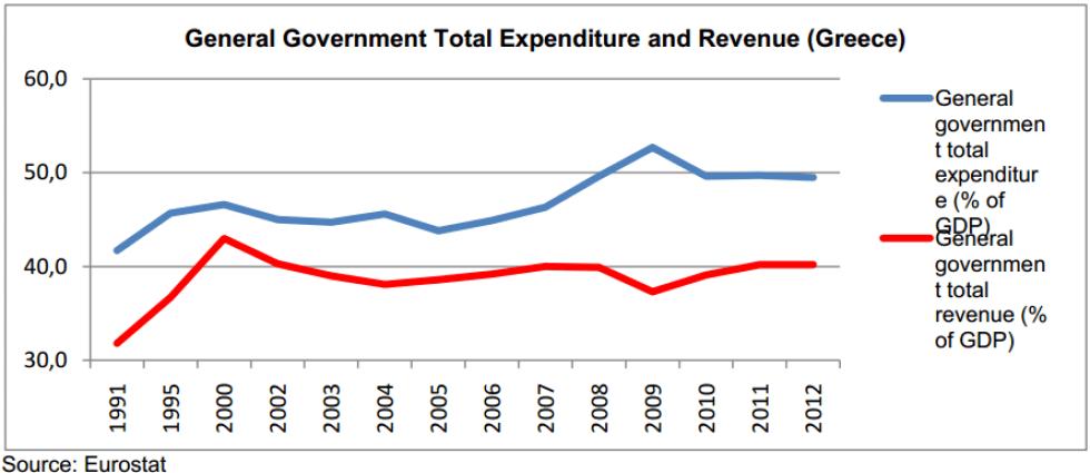 Spesa