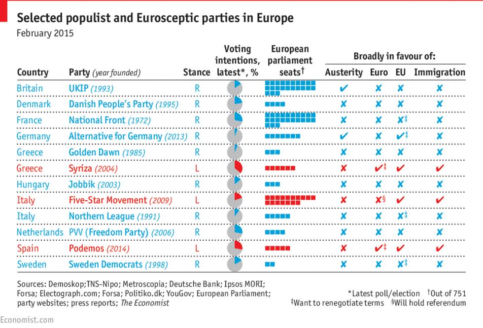 euroscetticismo2
