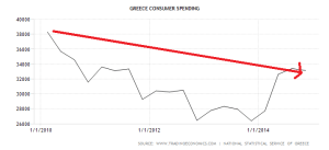 greece-consumer-spending