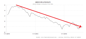 greece-inflation-cpi (3)
