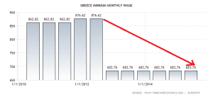 greece-minimum-wages (1)