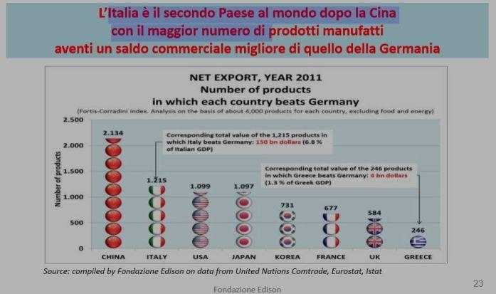 FireShot Screen Capture #142 - 'LE LEVE DI FORZA DELL'ITALIA Intervento di Marco Fortis (Fondazione Edison e Università Cattolica) - _Fortis COME USCIRE DALLA CRISI Mantova 3 giugno 2014_2-64585_pdf' -