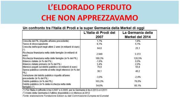 FireShot Screen Capture #143 - 'LE LEVE DI FORZA DELL'ITALIA Intervento di Marco Fortis (Fondazione Edison e Università Cattolica) - Fortis-COME-USCIRE-DALLA-CRISI-Mantova-3-giugno-2014_2-64585_pdf' -